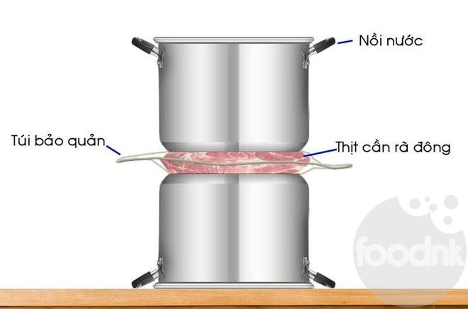 cách rã đông thực phẩm nhanh nhất không cần lò vi sóng