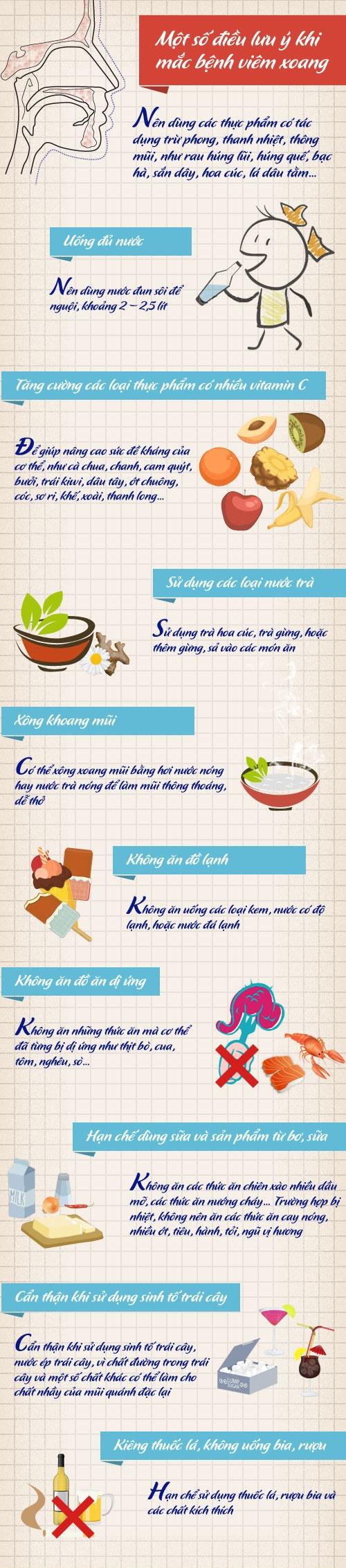 Người bệnh viêm xoang nên và không nên ăn gì?